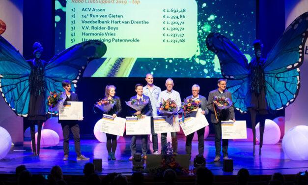 448 lokale verenigingen ontvangen bijna €200.000 van de Rabobank